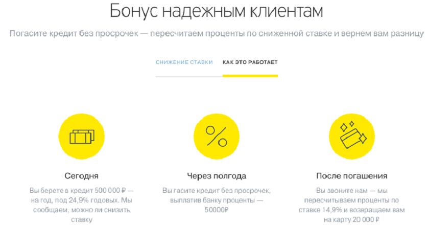 взять кредит на карту тинькофф онлайн процент просрочки по кредитной карте сбербанка